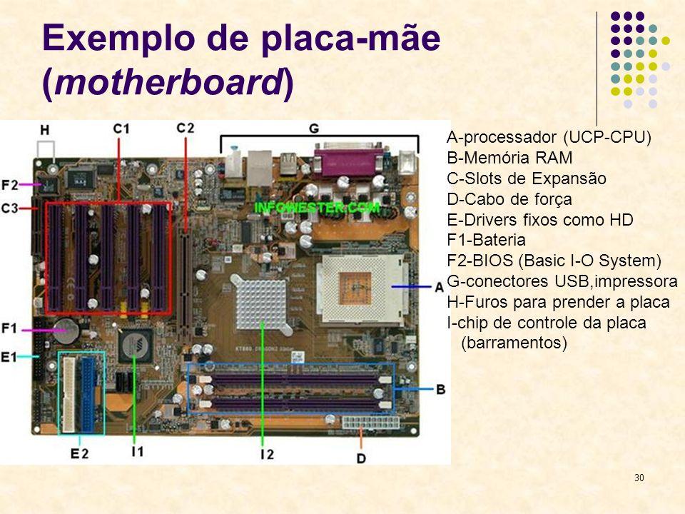 30 Exemplo de placa-mãe (motherboard) A-processador (UCP-CPU) B-Memória RAM C-Slots de Expansão D-Cabo de força E-Drivers fixos como HD F1-Bateria F2-