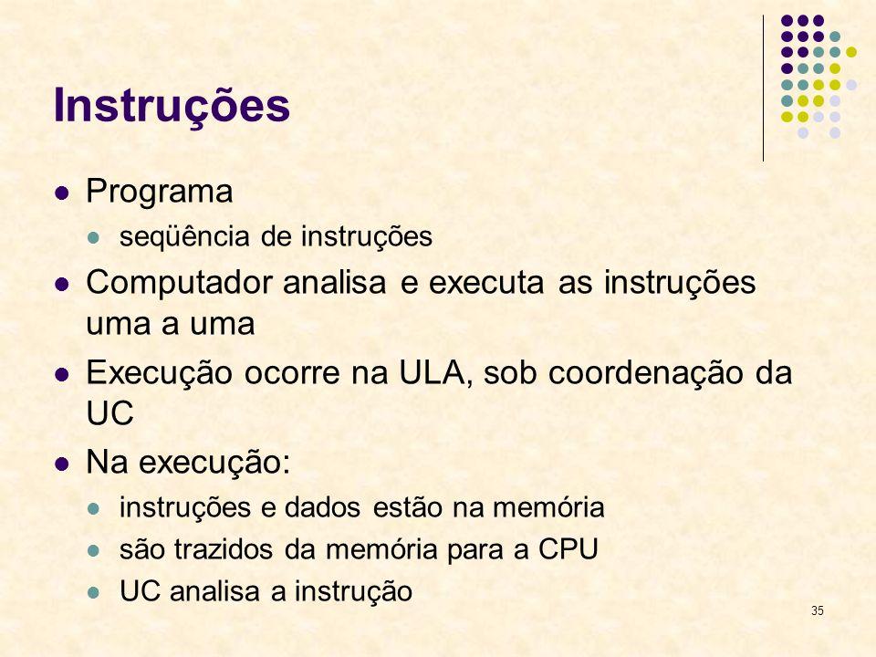 35 Instruções Programa seqüência de instruções Computador analisa e executa as instruções uma a uma Execução ocorre na ULA, sob coordenação da UC Na e