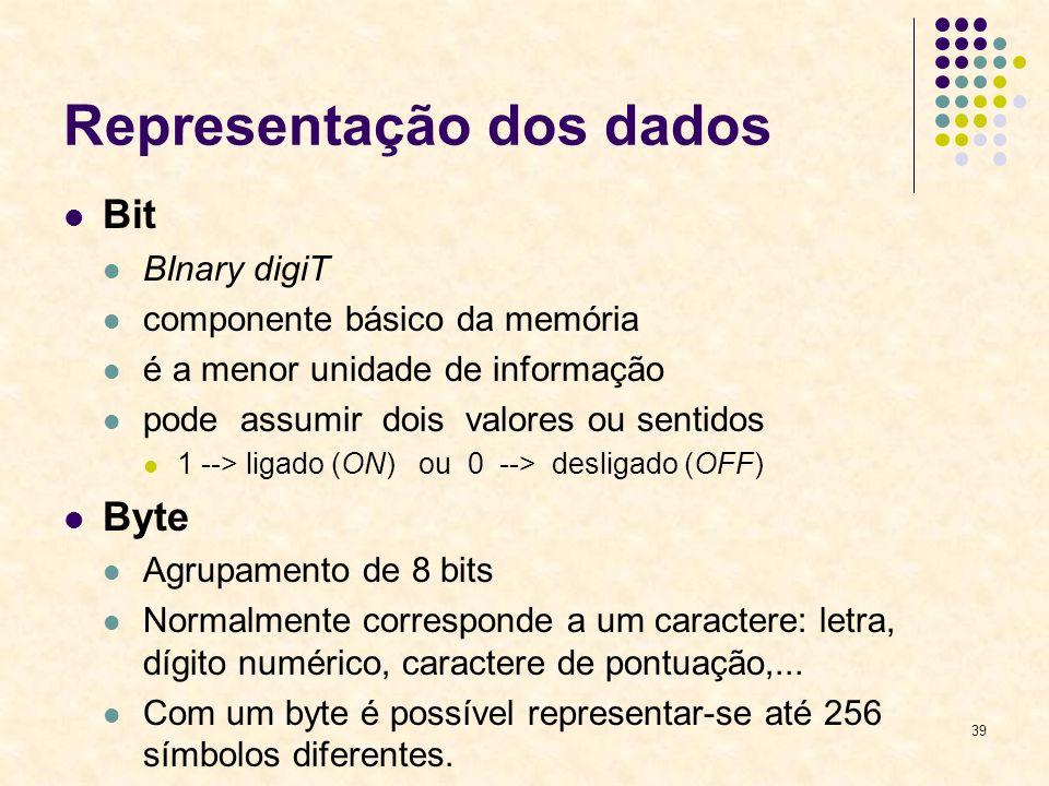 39 Representação dos dados Bit BInary digiT componente básico da memória é a menor unidade de informação pode assumir dois valores ou sentidos 1 --> l
