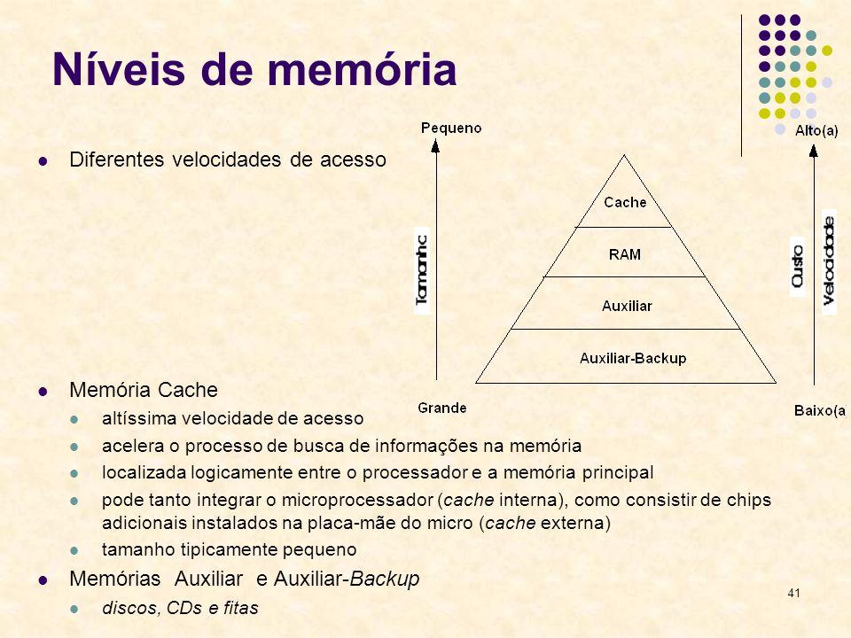 41 Níveis de memória Diferentes velocidades de acesso Memória Cache altíssima velocidade de acesso acelera o processo de busca de informações na memór