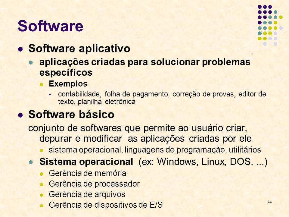 44 Software Software aplicativo aplicações criadas para solucionar problemas específicos Exemplos contabilidade, folha de pagamento, correção de prova