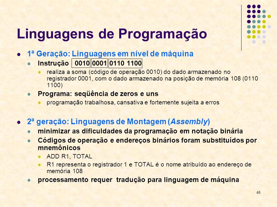 46 Linguagens de Programação 1ª Geração: Linguagens em nível de máquina Instrução 0010 0001 0110 1100 realiza a soma (código de operação 0010) do dado