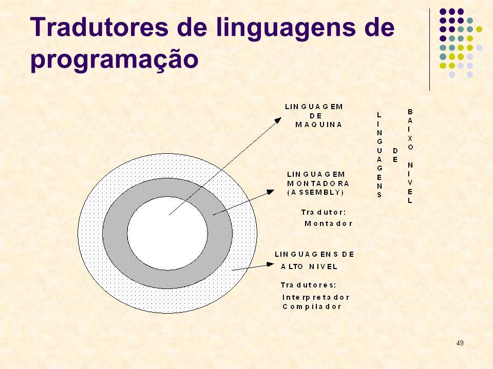 49 Tradutores de linguagens de programação
