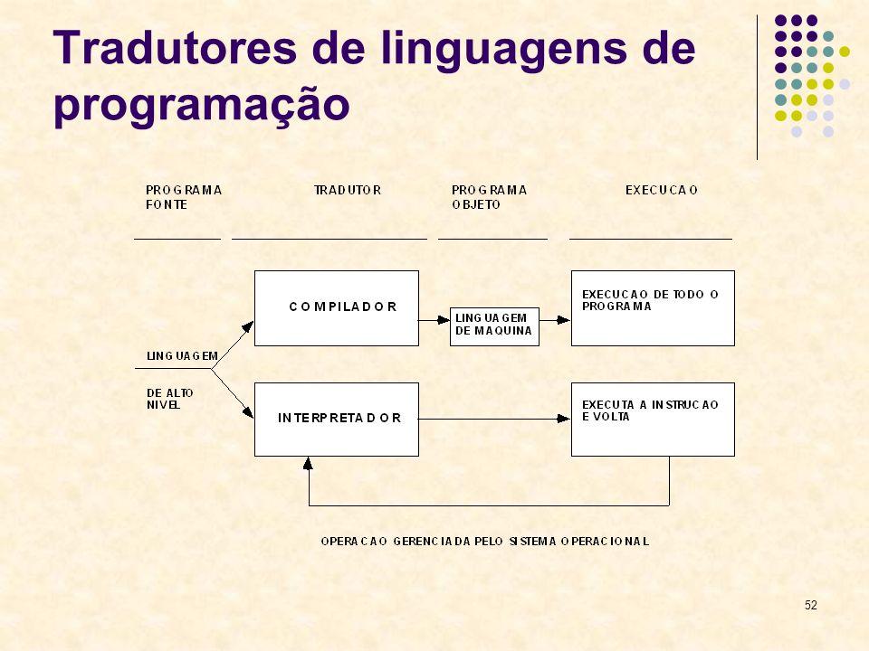 52 Tradutores de linguagens de programação