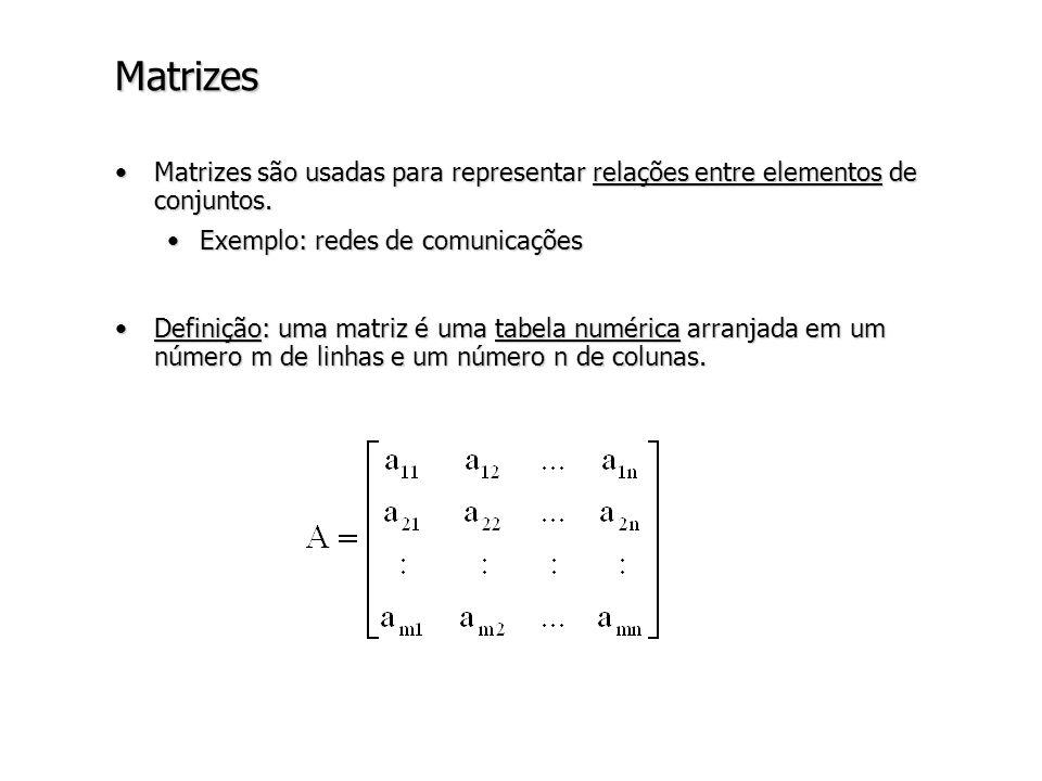 Operações com matrizes booleanas Def.: Sejam as matrizes booleanas A=[a ij ] (mxp) e B=[b ij ] (pxn).