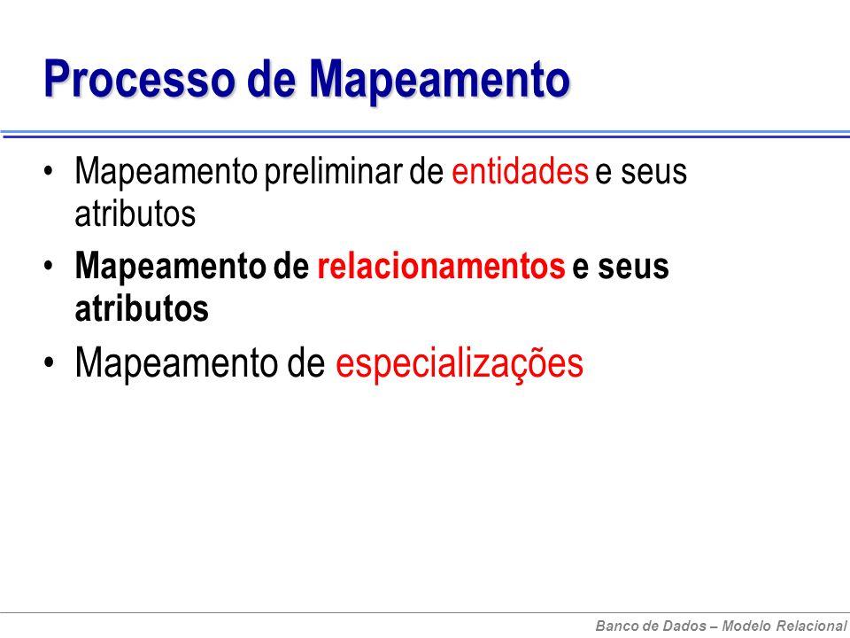 Banco de Dados – Modelo Relacional Processo de Mapeamento Mapeamento preliminar de entidades e seus atributos Mapeamento de relacionamentos e seus atributos Mapeamento de especializações