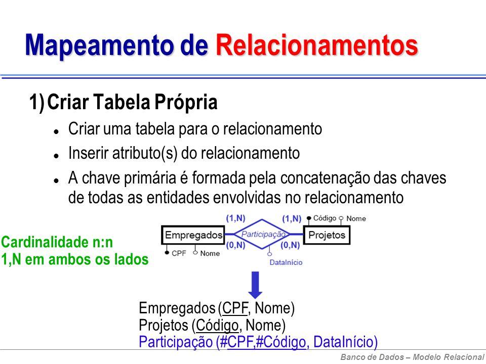 Banco de Dados – Modelo Relacional Mapeamento de Relacionamentos 1)Criar Tabela Própria Criar uma tabela para o relacionamento Inserir atributo(s) do relacionamento A chave primária é formada pela concatenação das chaves de todas as entidades envolvidas no relacionamento Cardinalidade n:n 1,N em ambos os lados Empregados (CPF, Nome) Projetos (Código, Nome) Participação (#CPF,#Código, DataInício)