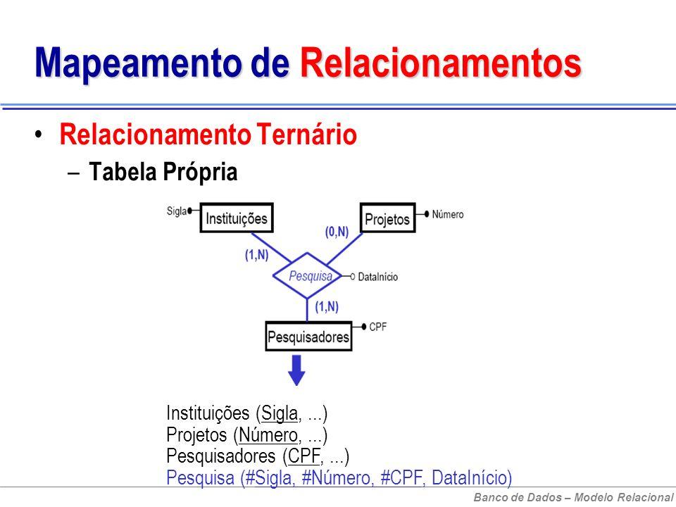 Banco de Dados – Modelo Relacional Mapeamento de Relacionamentos Relacionamento Ternário – Tabela Própria Instituições (Sigla,...) Projetos (Número,...) Pesquisadores (CPF,...) Pesquisa (#Sigla, #Número, #CPF, DataInício)