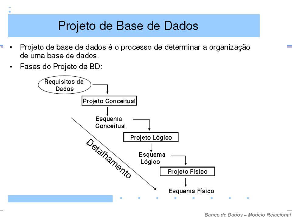 Banco de Dados – Modelo Relacional