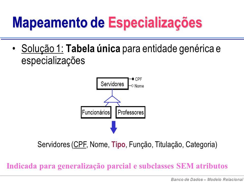 Banco de Dados – Modelo Relacional Mapeamento de Especializações Solução 1: Tabela única para entidade genérica e especializações Servidores (CPF, Nome, Tipo, Função, Titulação, Categoria) Indicada para generalização parcial e subclasses SEM atributos