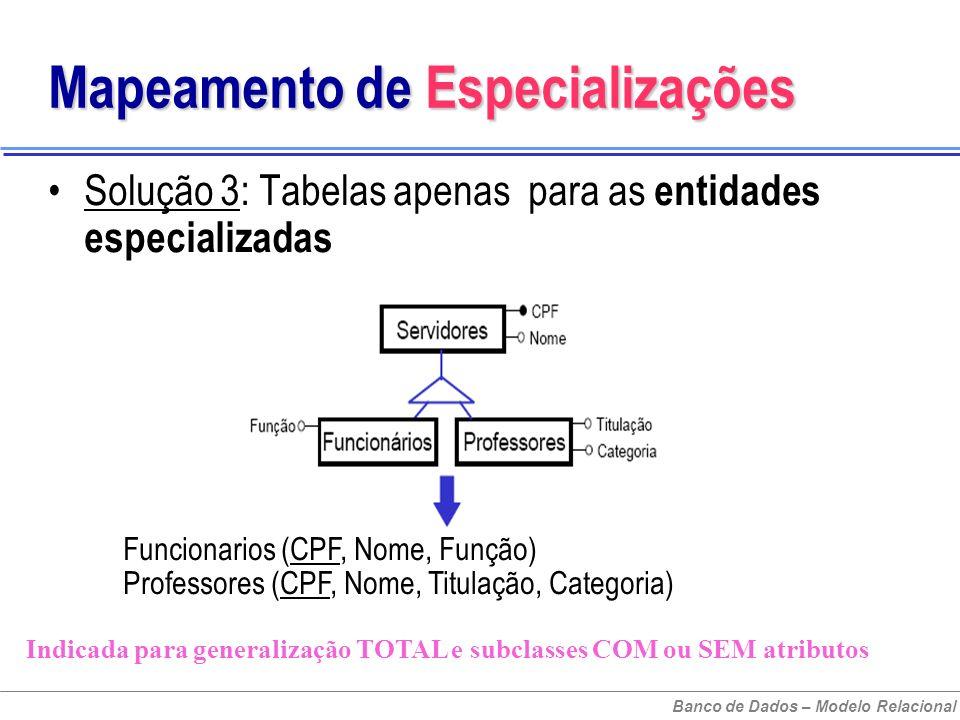 Banco de Dados – Modelo Relacional Mapeamento de Especializações Solução 3: Tabelas apenas para as entidades especializadas Funcionarios (CPF, Nome, Função) Professores (CPF, Nome, Titulação, Categoria) Indicada para generalização TOTAL e subclasses COM ou SEM atributos