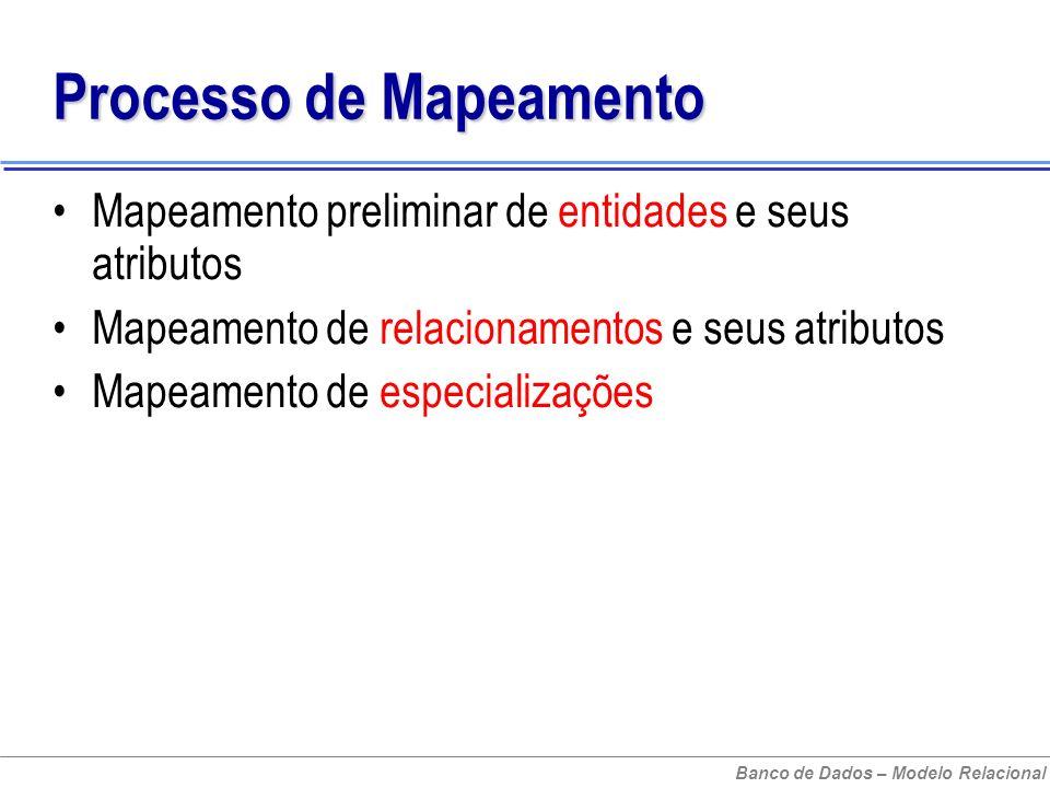 Processo de Mapeamento Mapeamento preliminar de entidades e seus atributos Mapeamento de relacionamentos e seus atributos Mapeamento de especializações