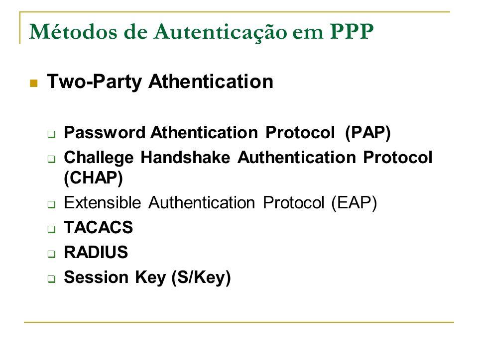 Métodos de Autenticação em PPP Two-Party Athentication Password Athentication Protocol (PAP) Challege Handshake Authentication Protocol (CHAP) Extensi