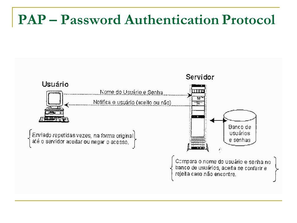 PAP – Password Authentication Protocol