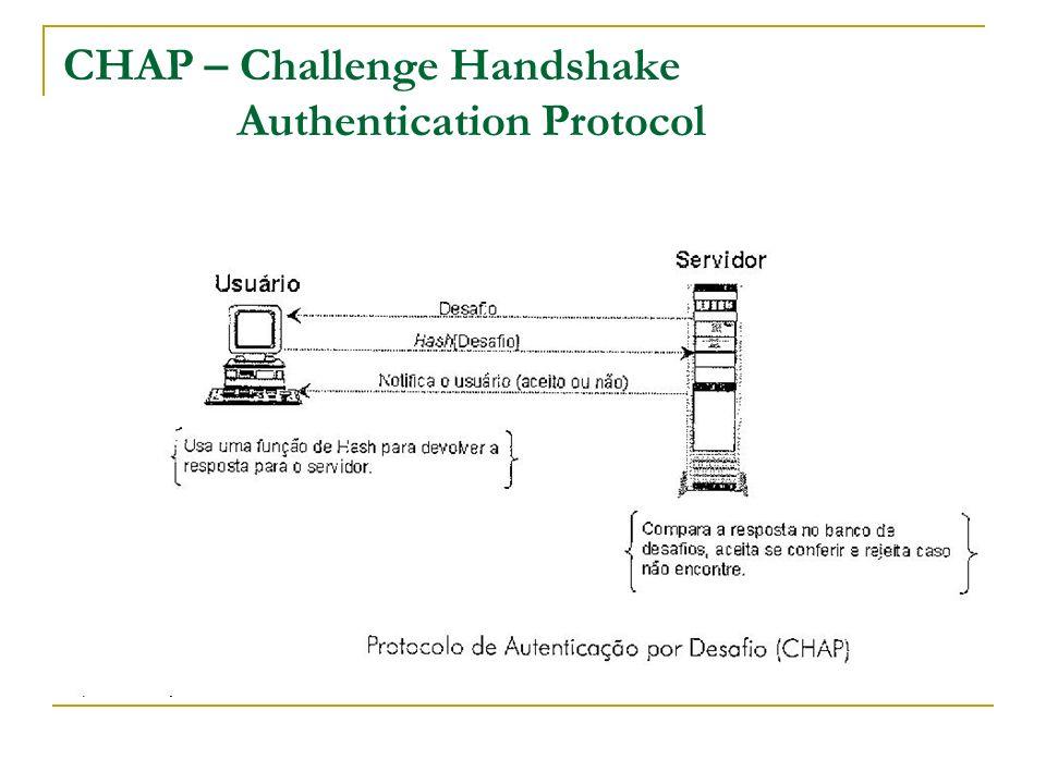 CHAP – Challenge Handshake Authentication Protocol