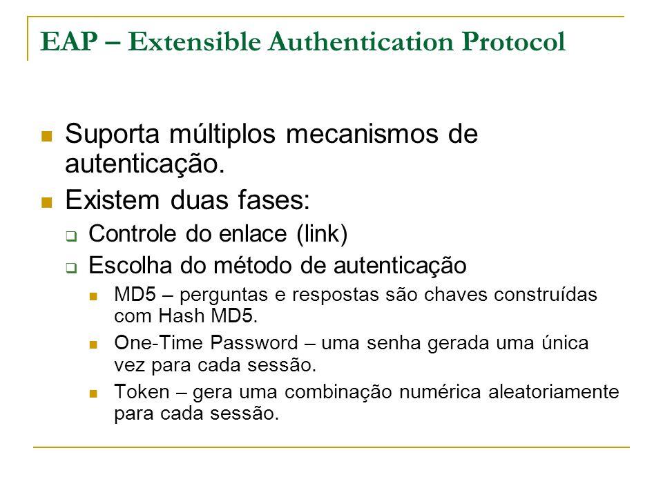 EAP – Extensible Authentication Protocol Suporta múltiplos mecanismos de autenticação. Existem duas fases: Controle do enlace (link) Escolha do método