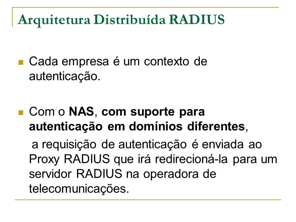 Arquitetura Distribuída RADIUS Cada empresa é um contexto de autenticação. Com o NAS, com suporte para autenticação em domínios diferentes, a requisiç