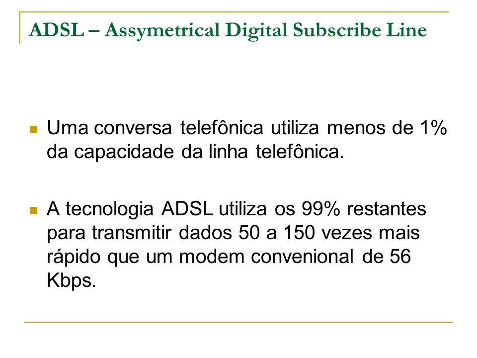 ADSL – Assymetrical Digital Subscribe Line Uma conversa telefônica utiliza menos de 1% da capacidade da linha telefônica. A tecnologia ADSL utiliza os