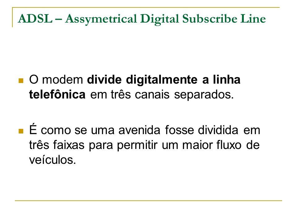 ADSL – Assymetrical Digital Subscribe Line O modem divide digitalmente a linha telefônica em três canais separados. É como se uma avenida fosse dividi