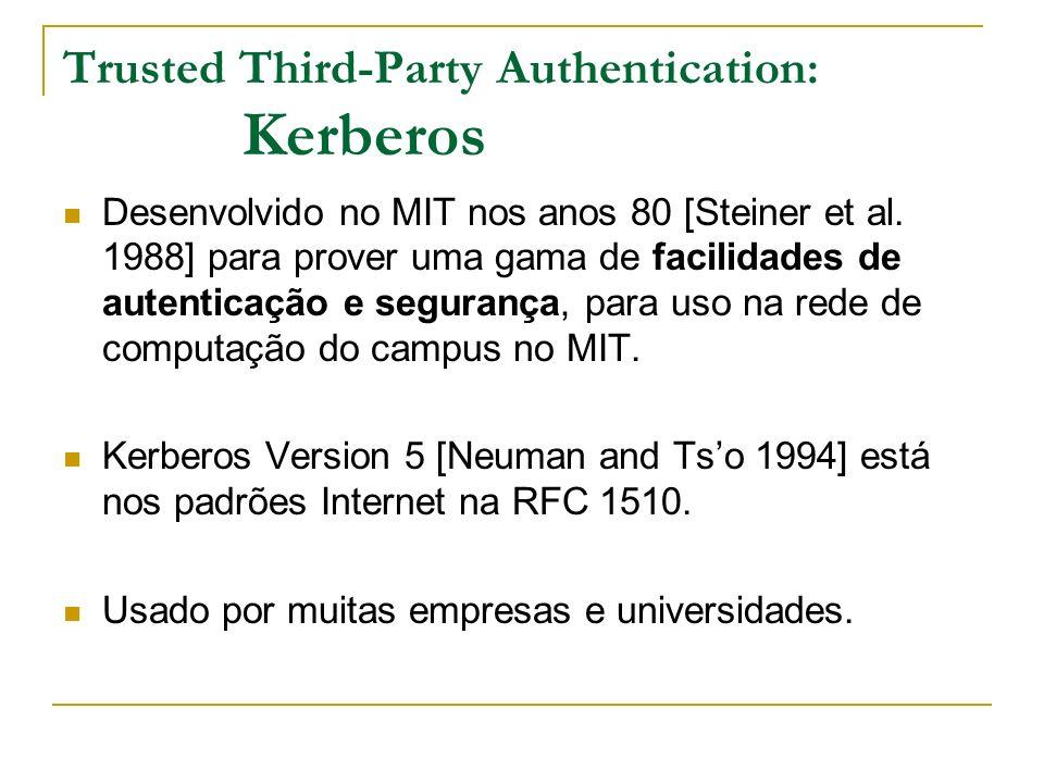 Trusted Third-Party Authentication : Kerberos Desenvolvido no MIT nos anos 80 [Steiner et al. 1988] para prover uma gama de facilidades de autenticaçã