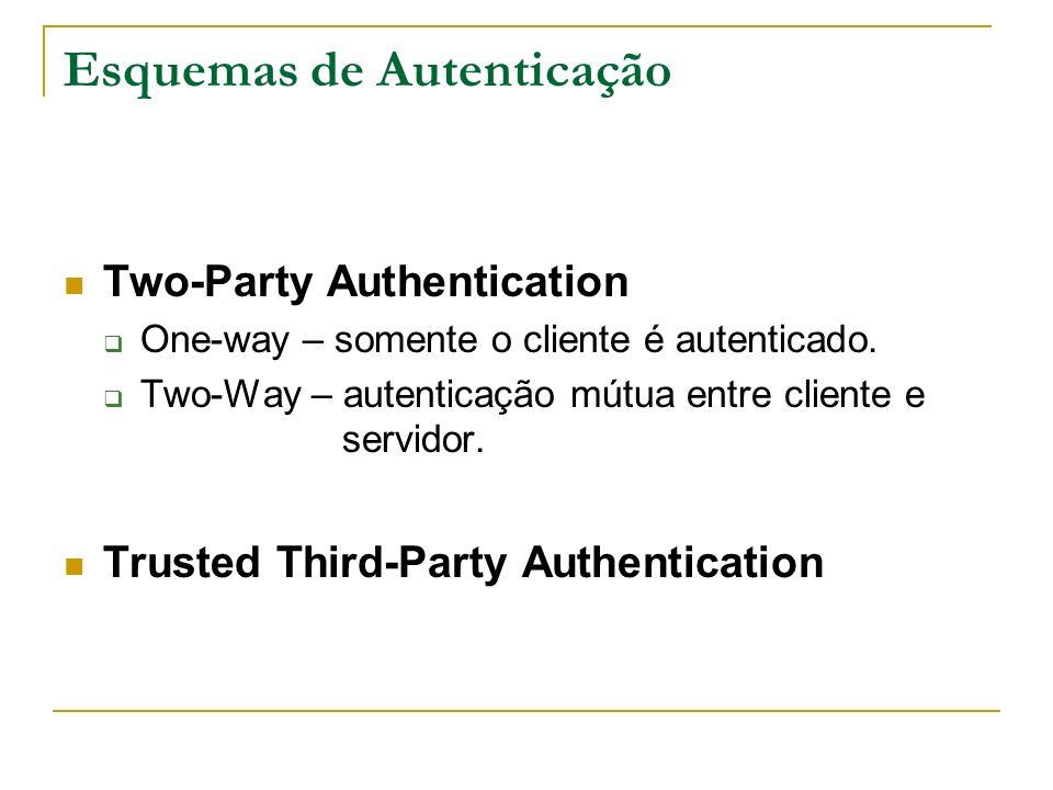 Esquemas de Autenticação Two-Party Authentication One-way – somente o cliente é autenticado. Two-Way – autenticação mútua entre cliente e servidor. Tr