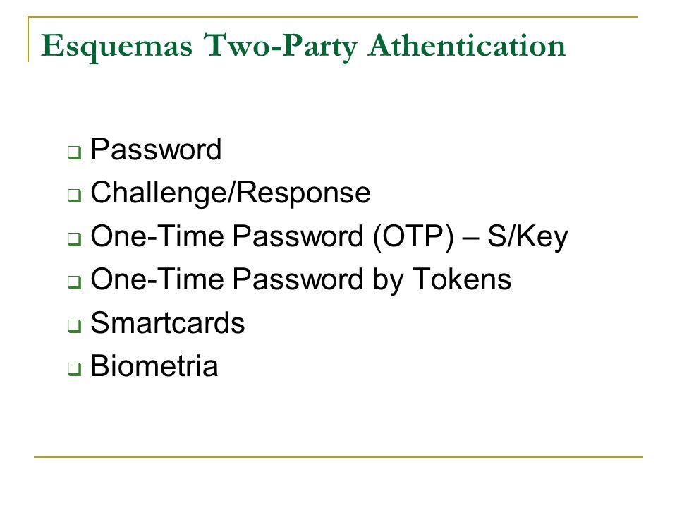 Métodos: Uso dos esquemas Como estes esquemas se encaixam dentro de protocolos de autenticação ponto-a-ponto?