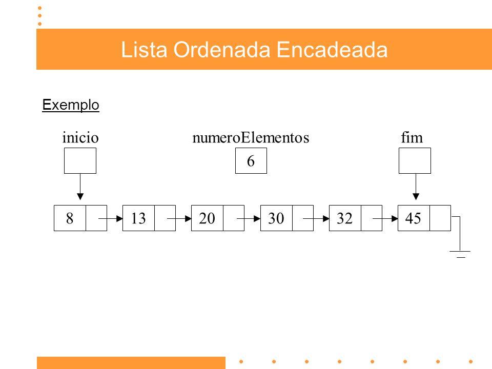 Lista Ordenada Encadeada Exemplo 45323020 inicionumeroElementos 6 fim 138