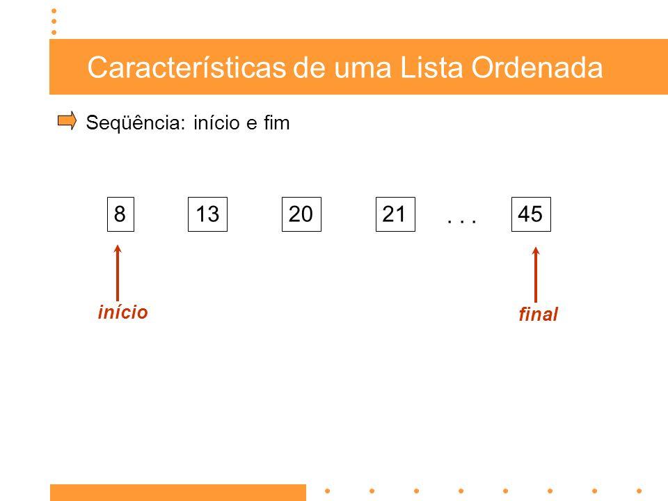 Características de uma Lista Ordenada Seqüência: início e fim início final 8132045... 21