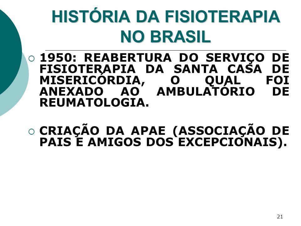 21 HISTÓRIA DA FISIOTERAPIA NO BRASIL 1950: REABERTURA DO SERVIÇO DE FISIOTERAPIA DA SANTA CASA DE MISERICÓRDIA, O QUAL FOI ANEXADO AO AMBULATÓRIO DE