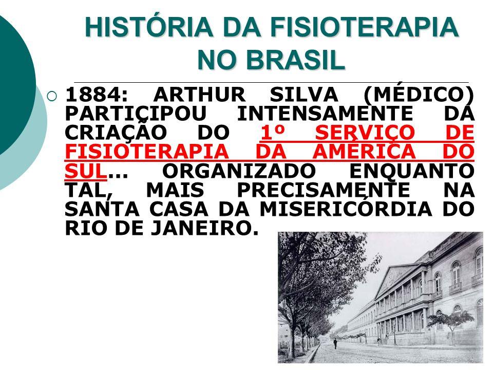 6 1884: ARTHUR SILVA (MÉDICO) PARTICIPOU INTENSAMENTE DA CRIAÇÃO DO 1º SERVIÇO DE FISIOTERAPIA DA AMÉRICA DO SUL... ORGANIZADO ENQUANTO TAL, MAIS PREC