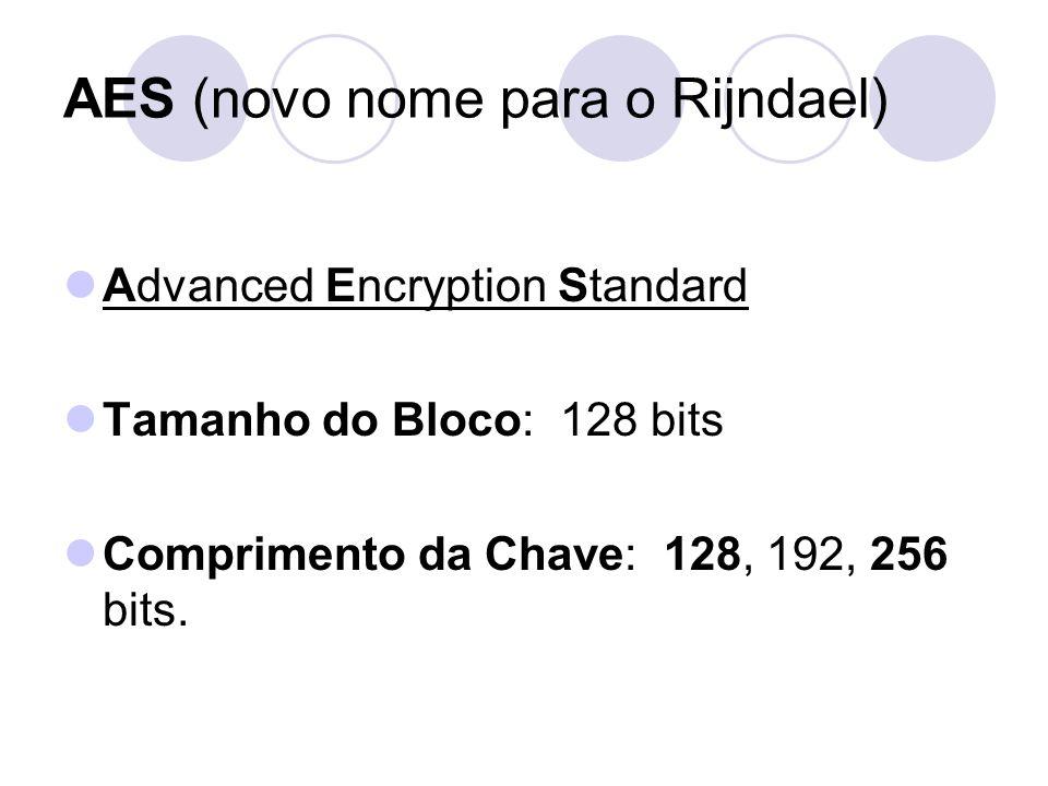 AES (novo nome para o Rijndael) Advanced Encryption Standard Tamanho do Bloco: 128 bits Comprimento da Chave: 128, 192, 256 bits.