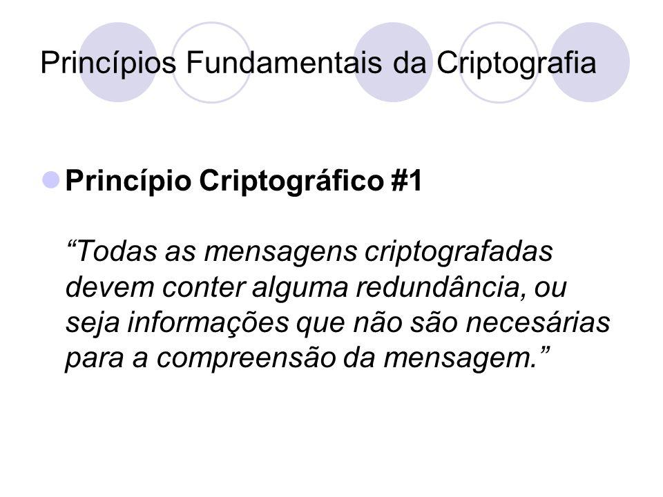 Princípios Fundamentais da Criptografia Princípio Criptográfico #1 Todas as mensagens criptografadas devem conter alguma redundância, ou seja informaç