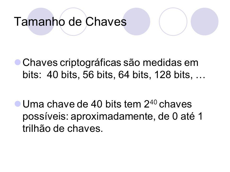 Tamanho de Chaves Chaves criptográficas são medidas em bits: 40 bits, 56 bits, 64 bits, 128 bits, … Uma chave de 40 bits tem 2 40 chaves possíveis: ap