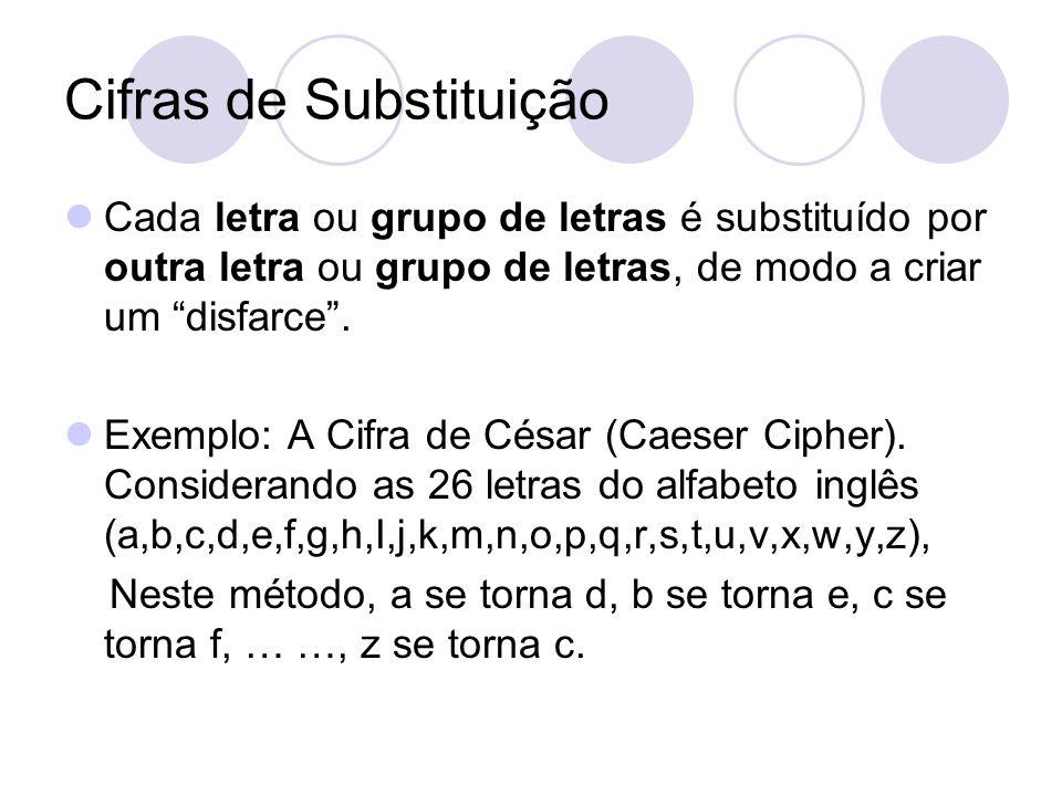 Cifras de Substituição Cada letra ou grupo de letras é substituído por outra letra ou grupo de letras, de modo a criar um disfarce. Exemplo: A Cifra d