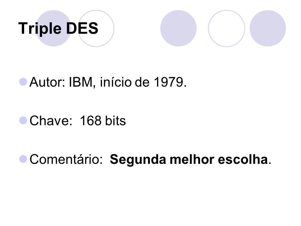 Autor: IBM, início de 1979. Chave: 168 bits Comentário: Segunda melhor escolha.