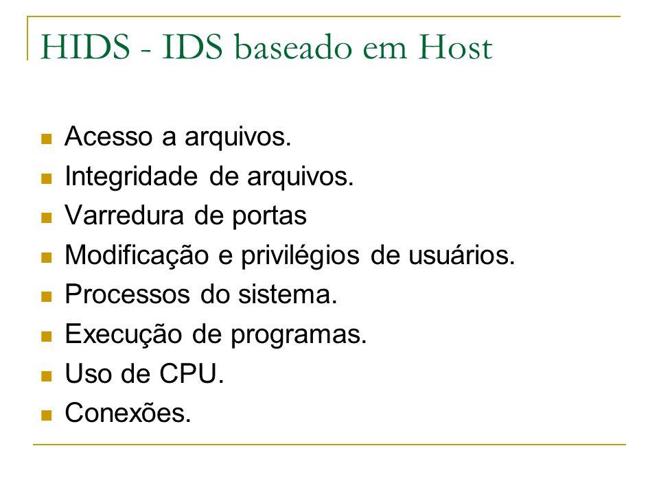 HIDS - IDS baseado em Host Acesso a arquivos.Integridade de arquivos.