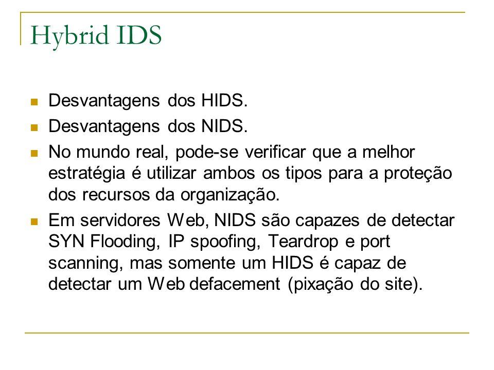 Hybrid IDS Desvantagens dos HIDS.Desvantagens dos NIDS.