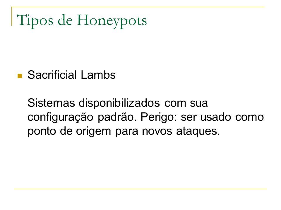 Tipos de Honeypots Sacrificial Lambs Sistemas disponibilizados com sua configuração padrão.