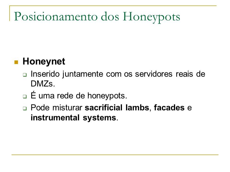 Posicionamento dos Honeypots Honeynet Inserido juntamente com os servidores reais de DMZs.