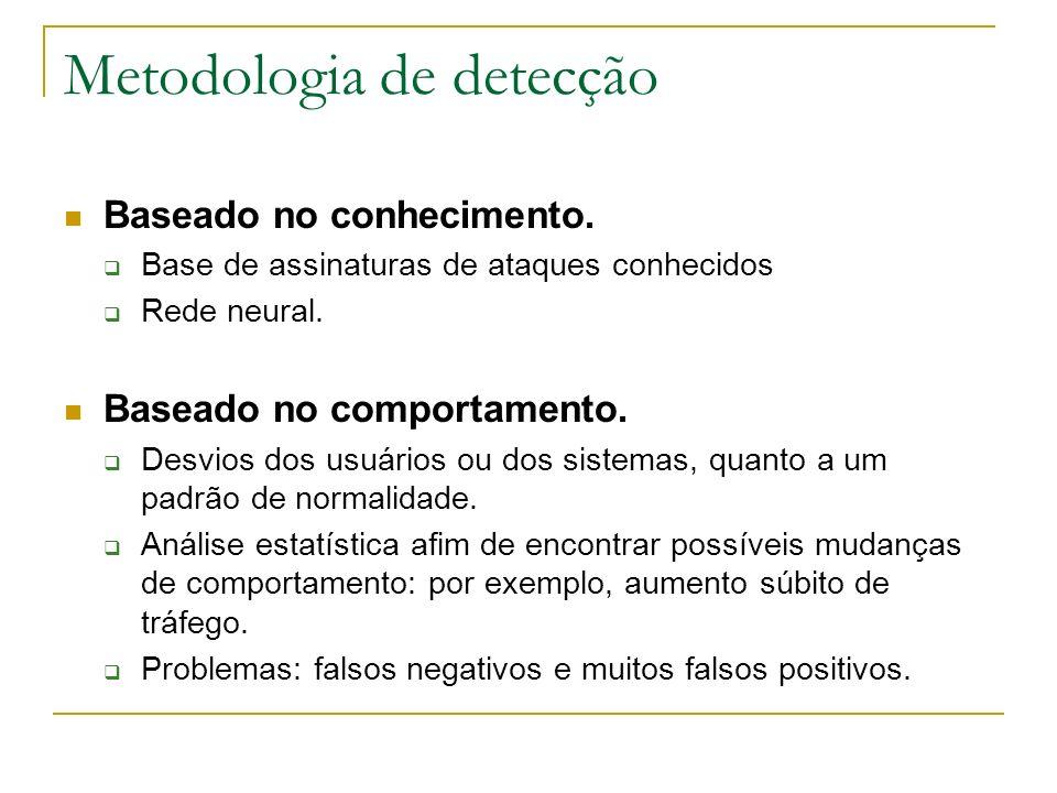 Metodologia de detecção Baseado no conhecimento.