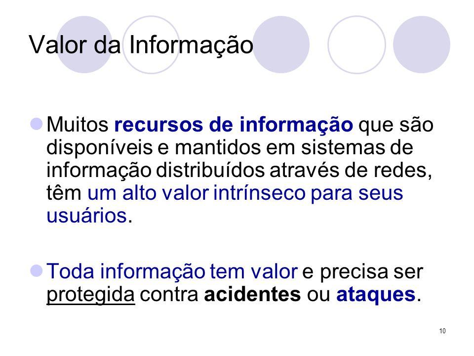 10 Valor da Informação Muitos recursos de informação que são disponíveis e mantidos em sistemas de informação distribuídos através de redes, têm um alto valor intrínseco para seus usuários.