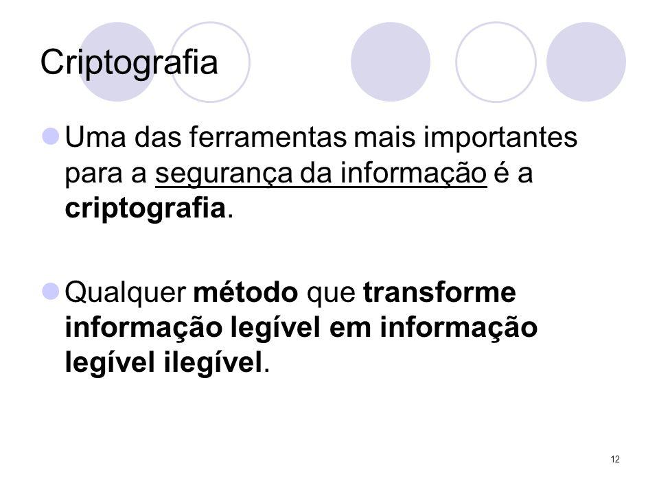 12 Criptografia Uma das ferramentas mais importantes para a segurança da informação é a criptografia. Qualquer método que transforme informação legíve
