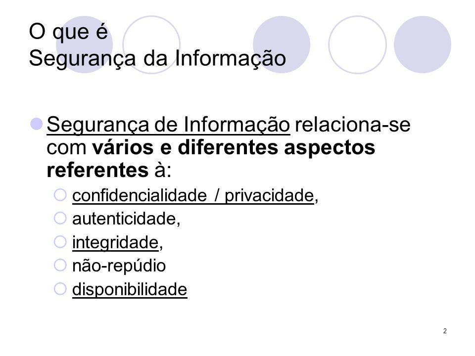 2 O que é Segurança da Informação Segurança de Informação relaciona-se com vários e diferentes aspectos referentes à: confidencialidade / privacidade, autenticidade, integridade, não-repúdio disponibilidade