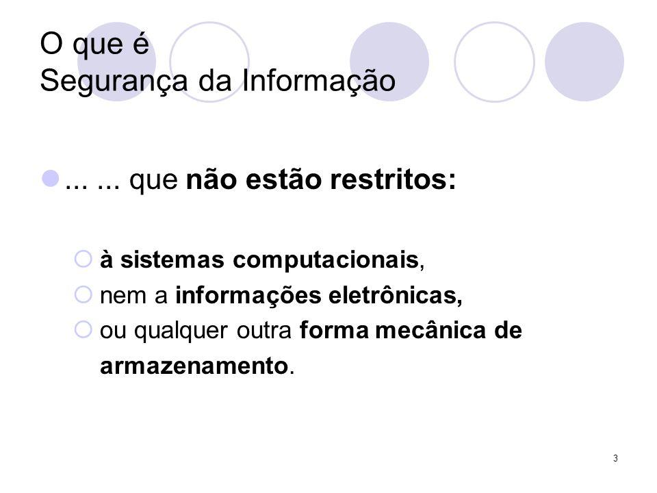 3 O que é Segurança da Informação...... que não estão restritos: à sistemas computacionais, nem a informações eletrônicas, ou qualquer outra forma mec