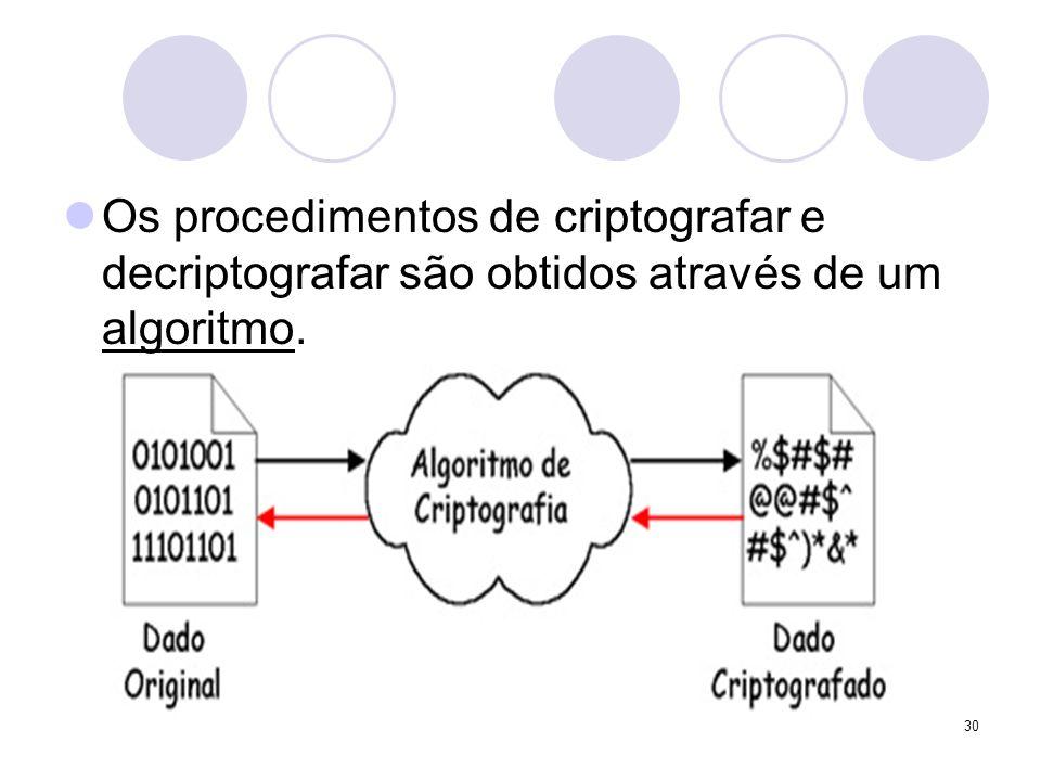 30 Os procedimentos de criptografar e decriptografar são obtidos através de um algoritmo.