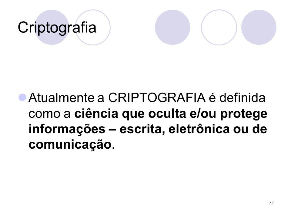 32 Criptografia Atualmente a CRIPTOGRAFIA é definida como a ciência que oculta e/ou protege informações – escrita, eletrônica ou de comunicação.