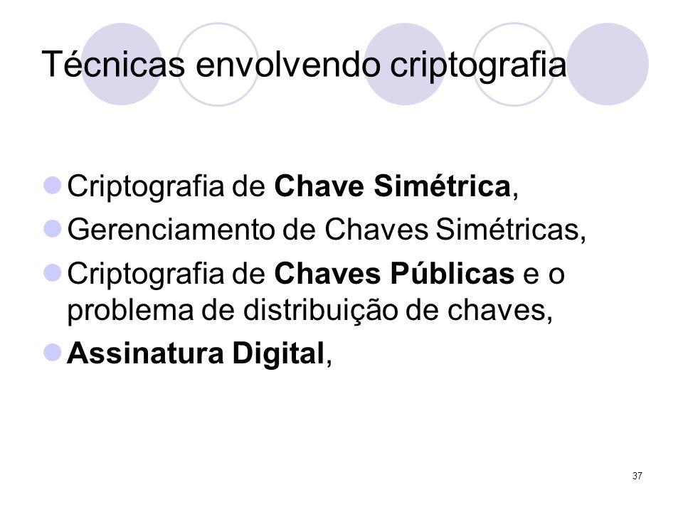 37 Técnicas envolvendo criptografia Criptografia de Chave Simétrica, Gerenciamento de Chaves Simétricas, Criptografia de Chaves Públicas e o problema de distribuição de chaves, Assinatura Digital,