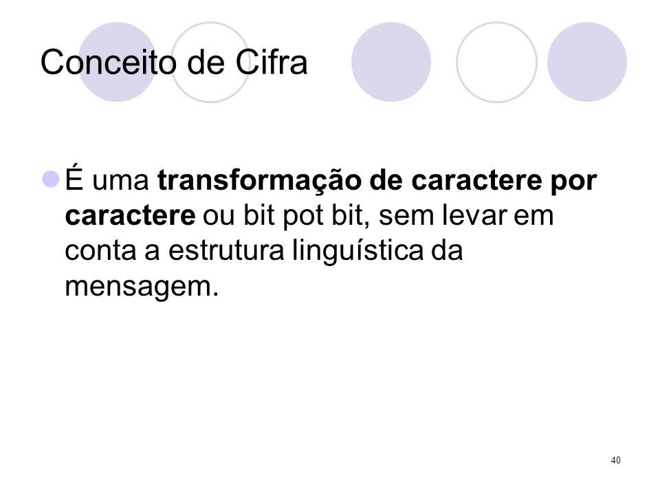40 Conceito de Cifra É uma transformação de caractere por caractere ou bit pot bit, sem levar em conta a estrutura linguística da mensagem.