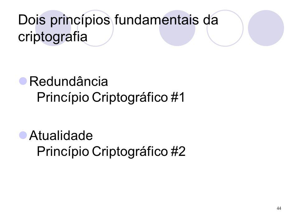 44 Dois princípios fundamentais da criptografia Redundância Princípio Criptográfico #1 Atualidade Princípio Criptográfico #2