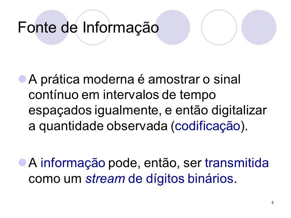 8 Fonte de Informação A prática moderna é amostrar o sinal contínuo em intervalos de tempo espaçados igualmente, e então digitalizar a quantidade observada (codificação).